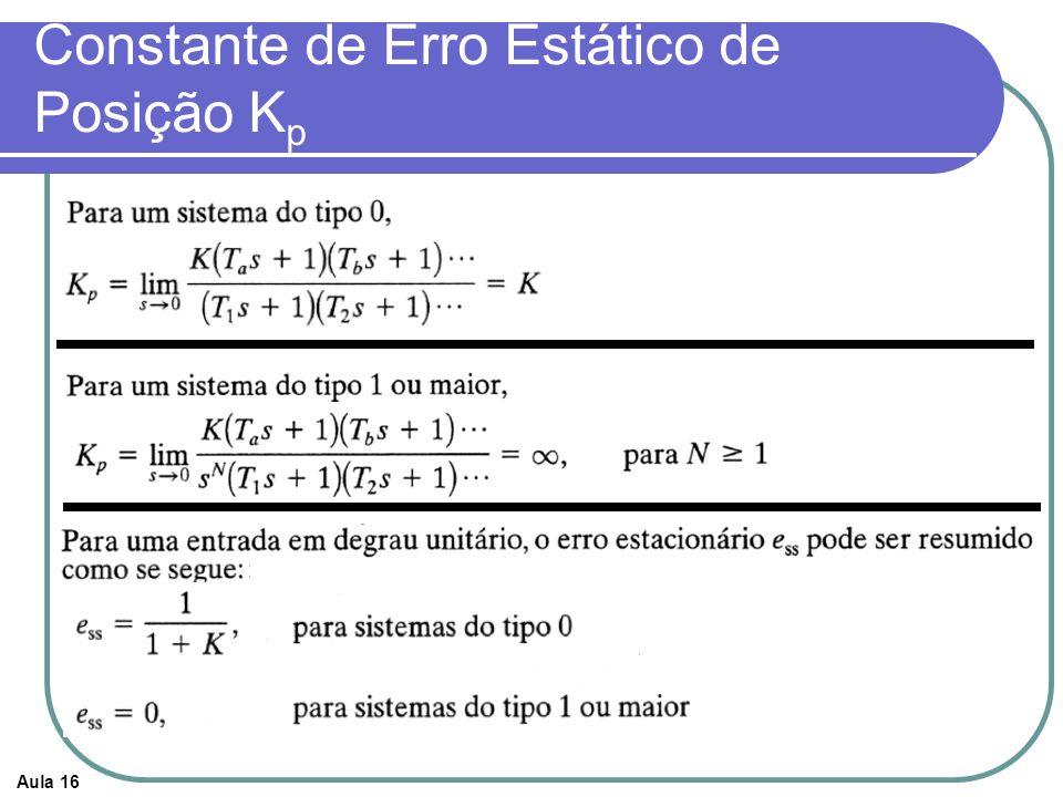Aula 16 Constante de Erro Estático de Posição K p