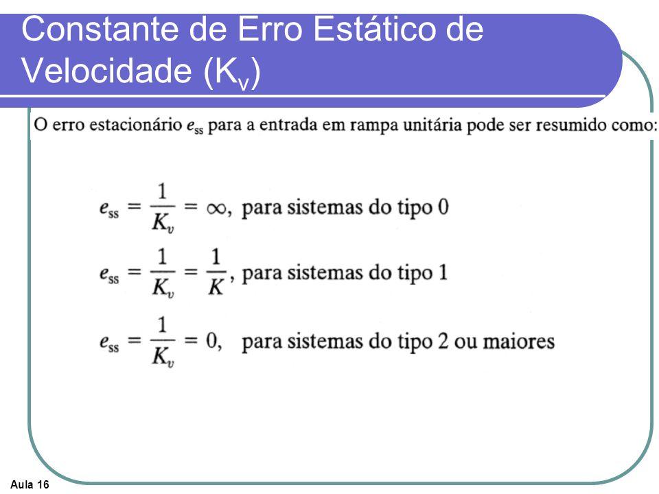 Aula 16 Constante de Erro Estático de Velocidade (K v )