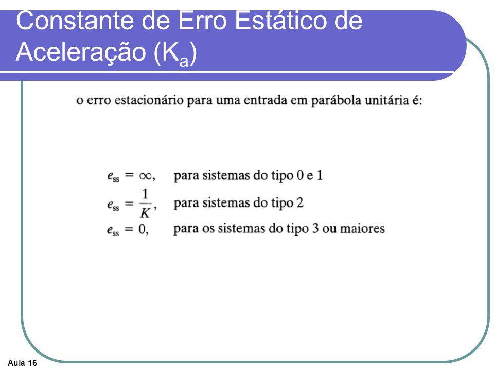 Aula 16 Constante de Erro Estático de Aceleração (K a )