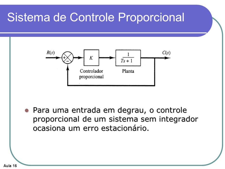 Aula 16 Sistema de Controle Proporcional Para uma entrada em degrau, o controle proporcional de um sistema sem integrador ocasiona um erro estacionário.