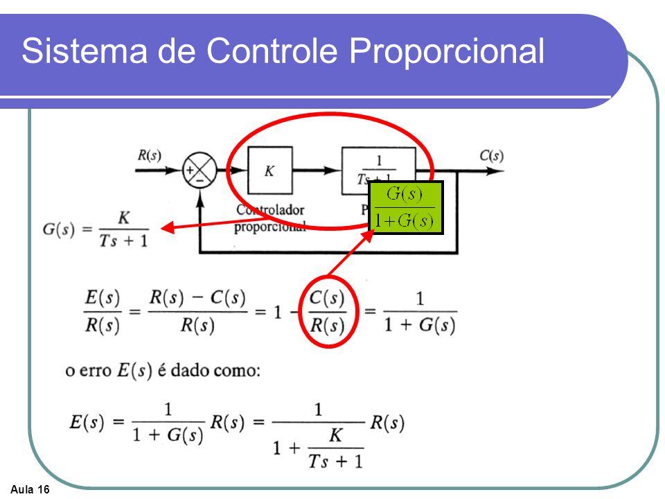 Aula 16 Sistema de Controle Proporcional