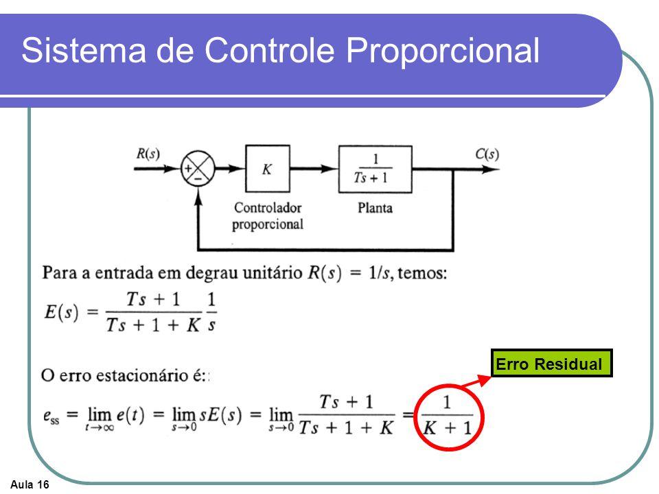 Aula 16 Sistema de Controle Proporcional Erro Residual