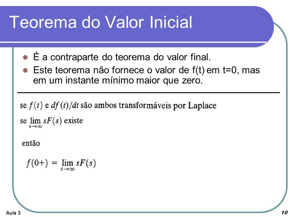 Aula 3 10 Teorema do Valor Inicial É a contraparte do teorema do valor final. Este teorema não fornece o valor de f(t) em t=0, mas em um instante míni