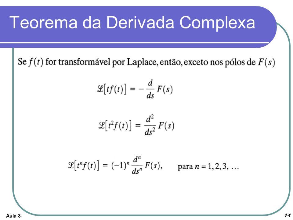 Aula 3 14 Teorema da Derivada Complexa