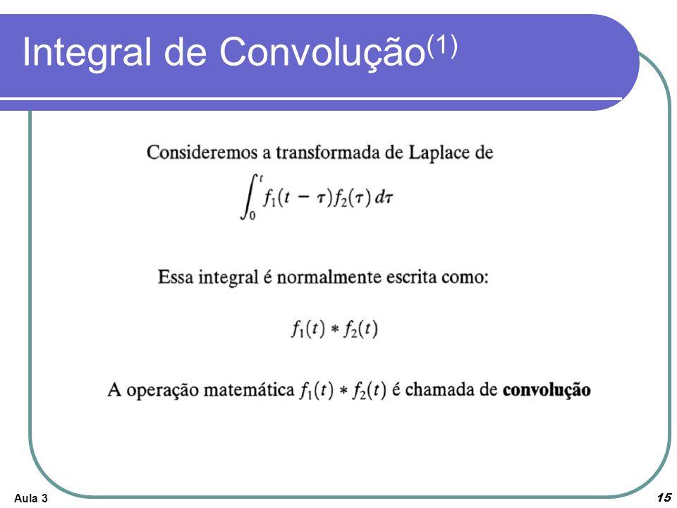 Aula 3 15 Integral de Convolução (1)