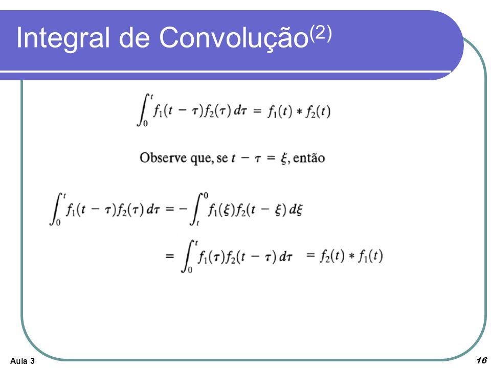 Aula 3 16 Integral de Convolução (2)