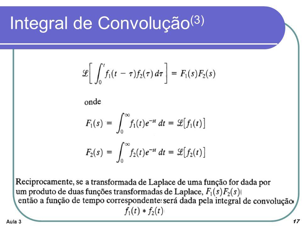Aula 3 17 Integral de Convolução (3)