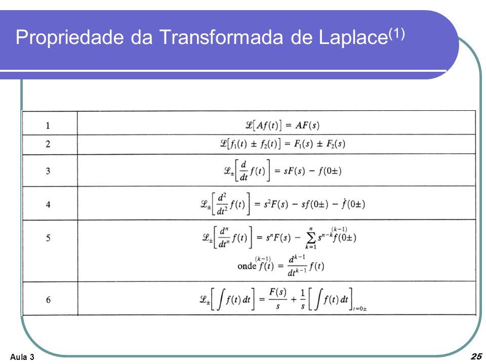 Aula 3 25 Propriedade da Transformada de Laplace (1)