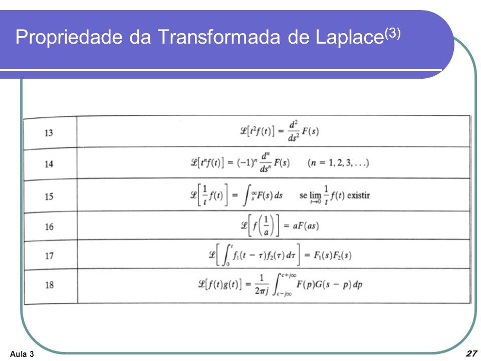 Aula 3 27 Propriedade da Transformada de Laplace (3)