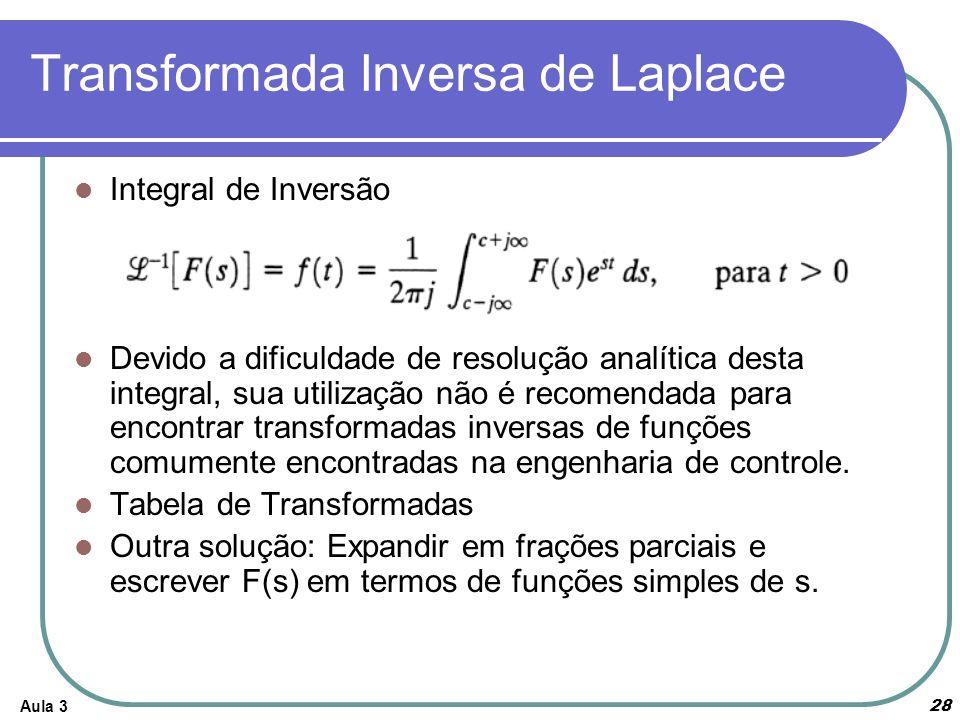 Aula 3 28 Transformada Inversa de Laplace Integral de Inversão Devido a dificuldade de resolução analítica desta integral, sua utilização não é recome