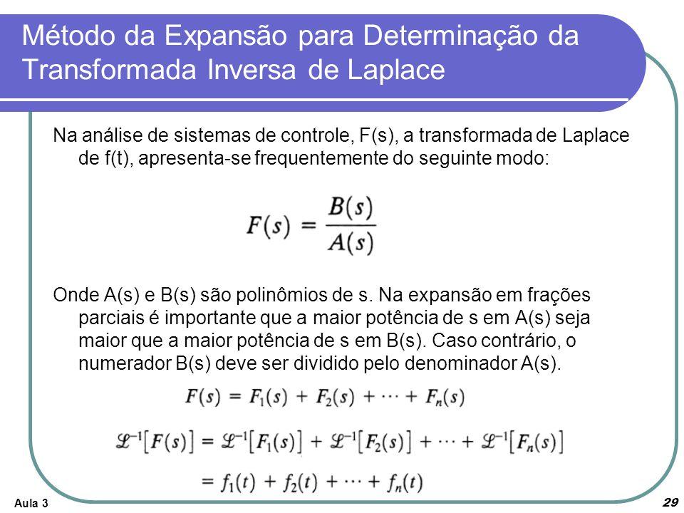 Aula 3 29 Método da Expansão para Determinação da Transformada Inversa de Laplace Na análise de sistemas de controle, F(s), a transformada de Laplace