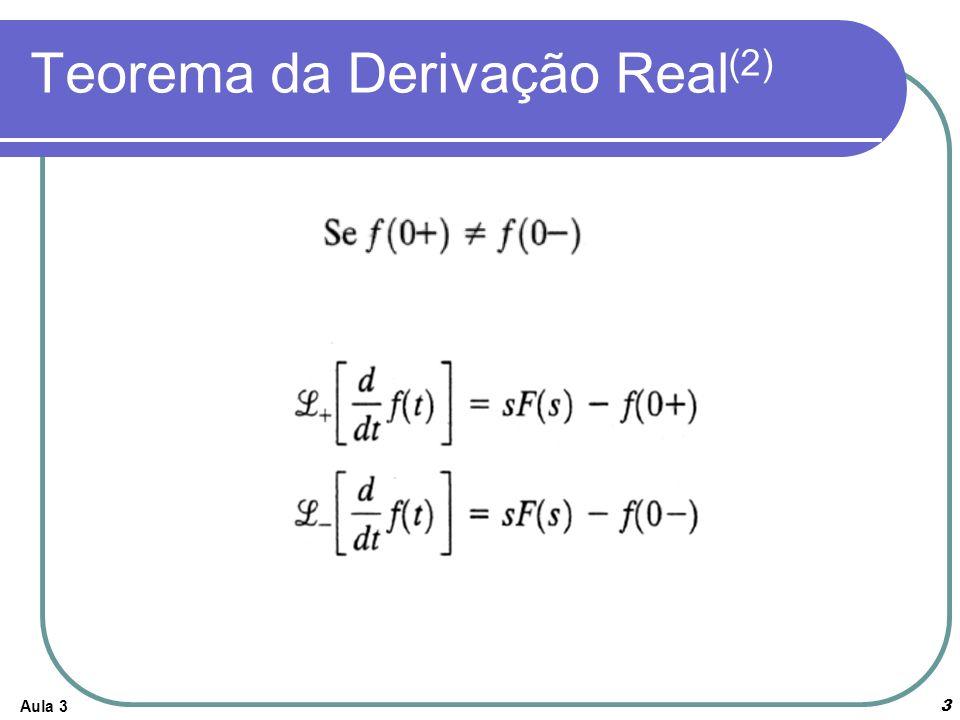 Aula 3 3 Teorema da Derivação Real (2)