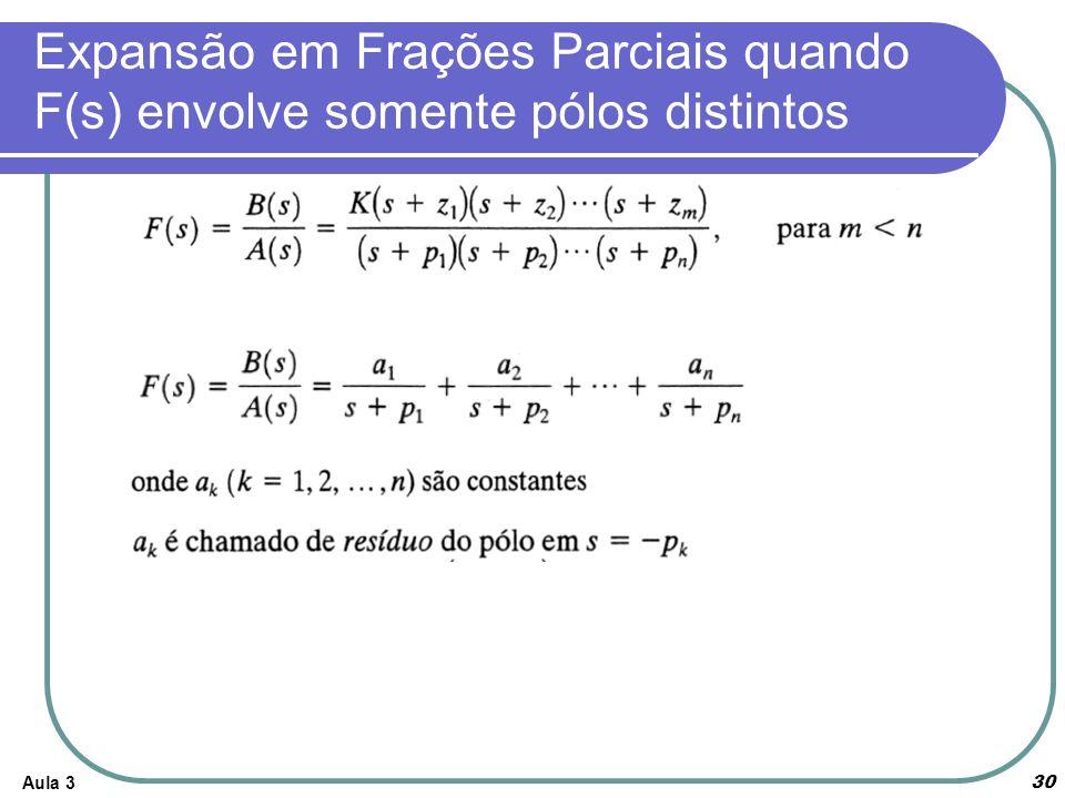 Aula 3 30 Expansão em Frações Parciais quando F(s) envolve somente pólos distintos