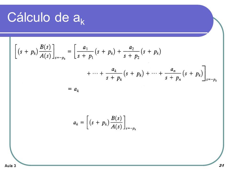 Cálculo de a k Aula 3 31