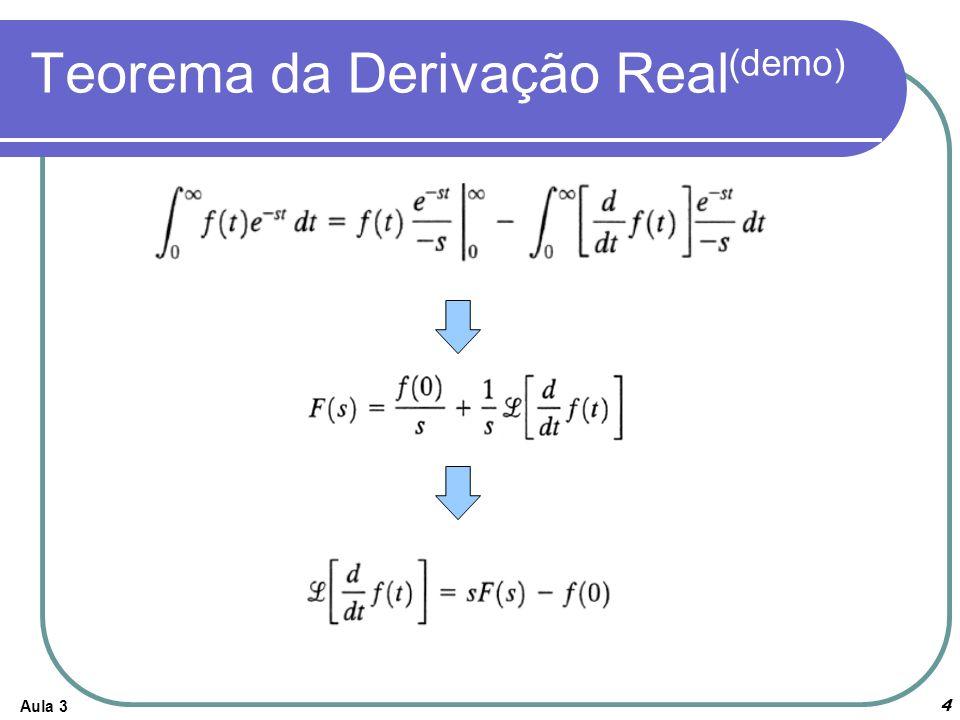Aula 3 4 Teorema da Derivação Real (demo)