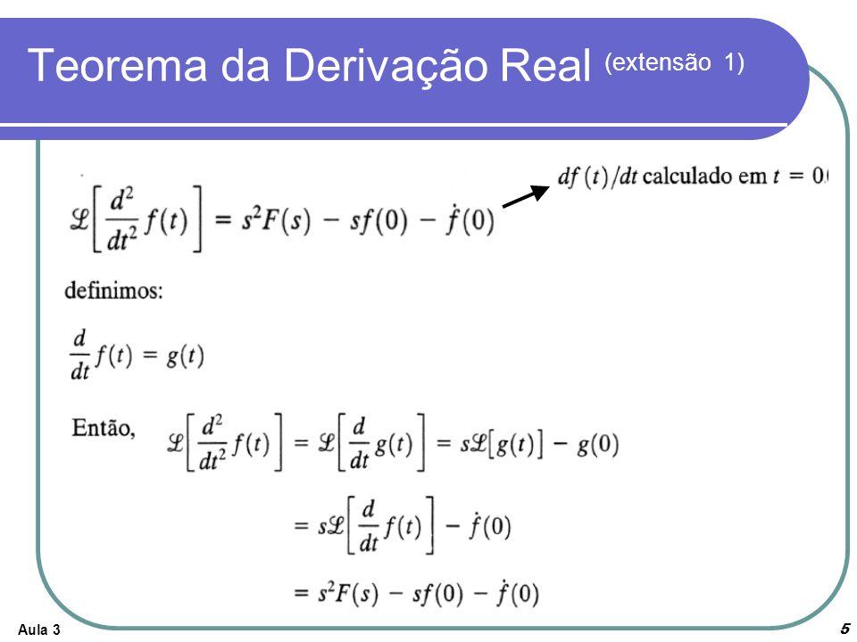 Aula 3 5 Teorema da Derivação Real (extensão 1)