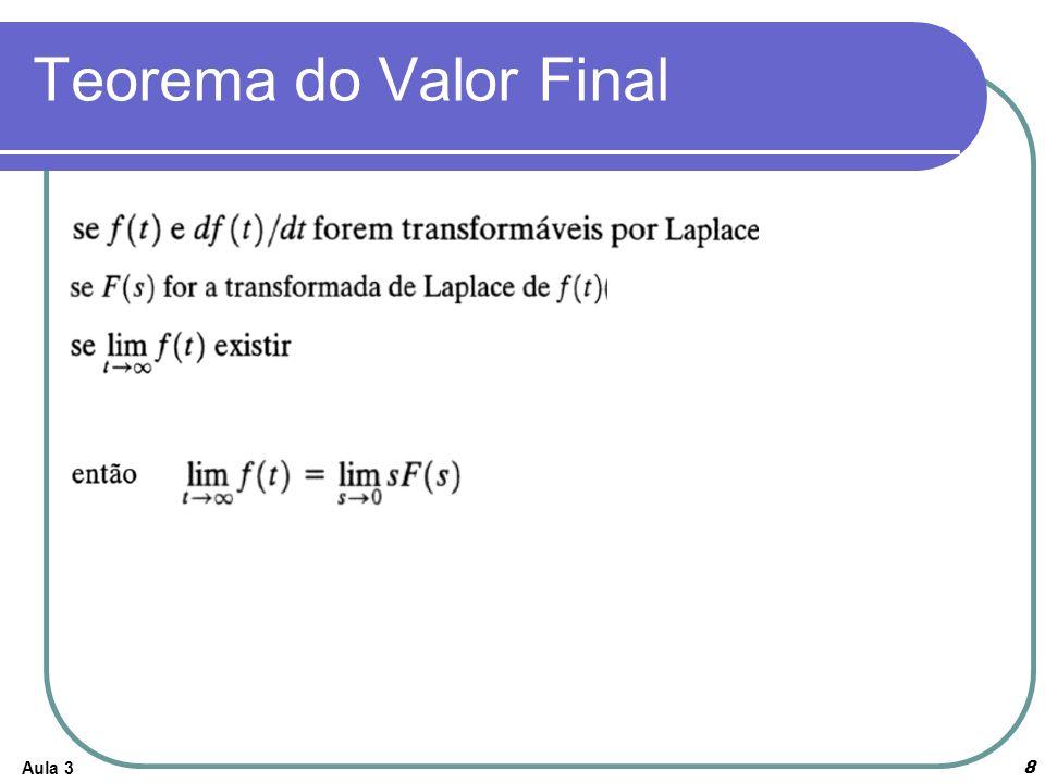 Aula 3 8 Teorema do Valor Final