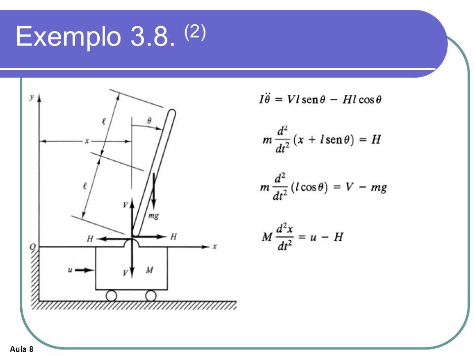 Aula 8 Exemplo 3.8. (2)