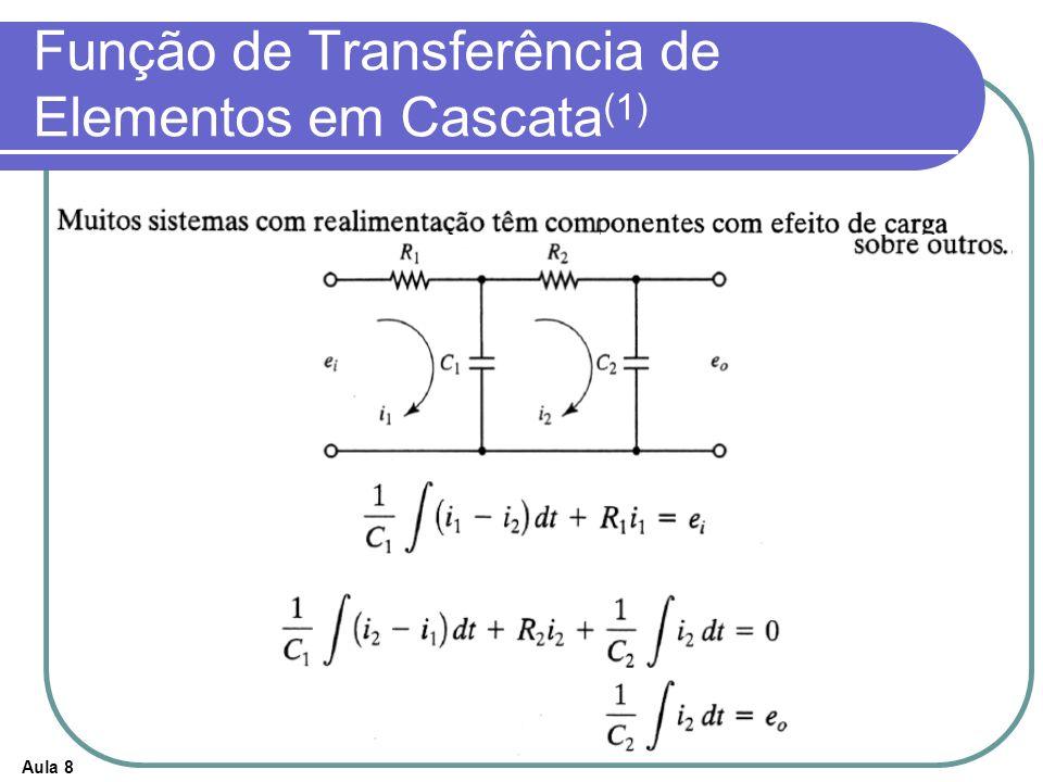 Aula 8 Função de Transferência de Elementos em Cascata (1)
