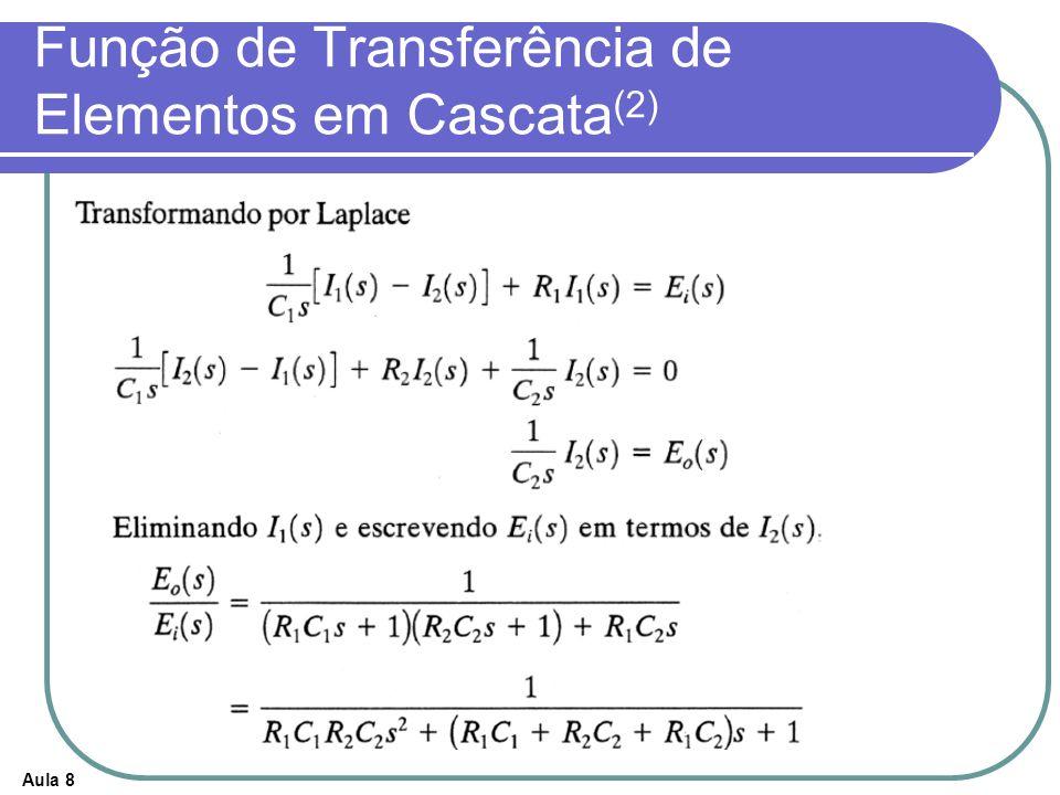 Aula 8 Função de Transferência de Elementos em Cascata (2)
