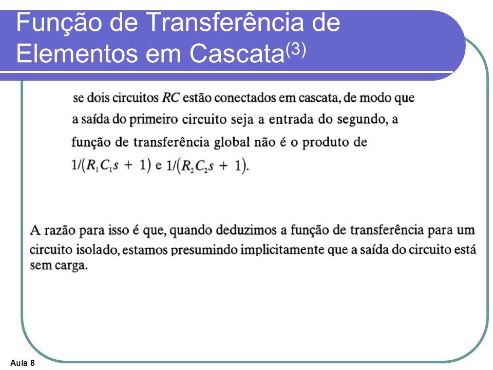 Aula 8 Função de Transferência de Elementos em Cascata (3)