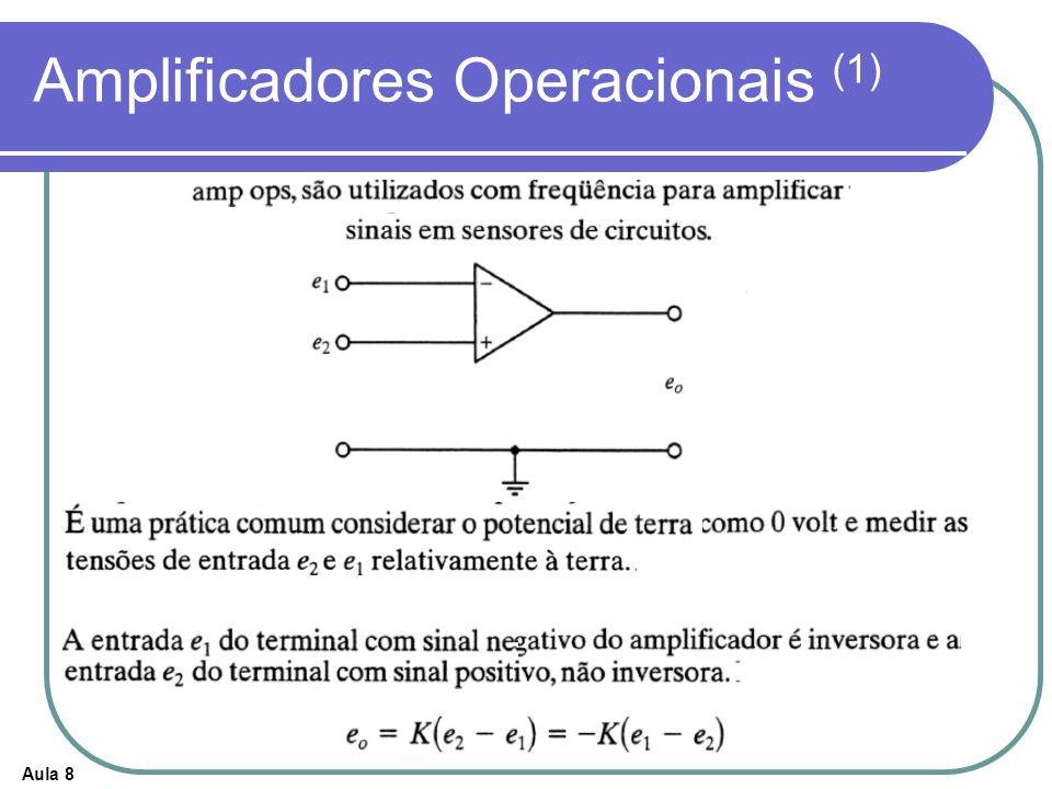 Aula 8 Amplificadores Operacionais (1)