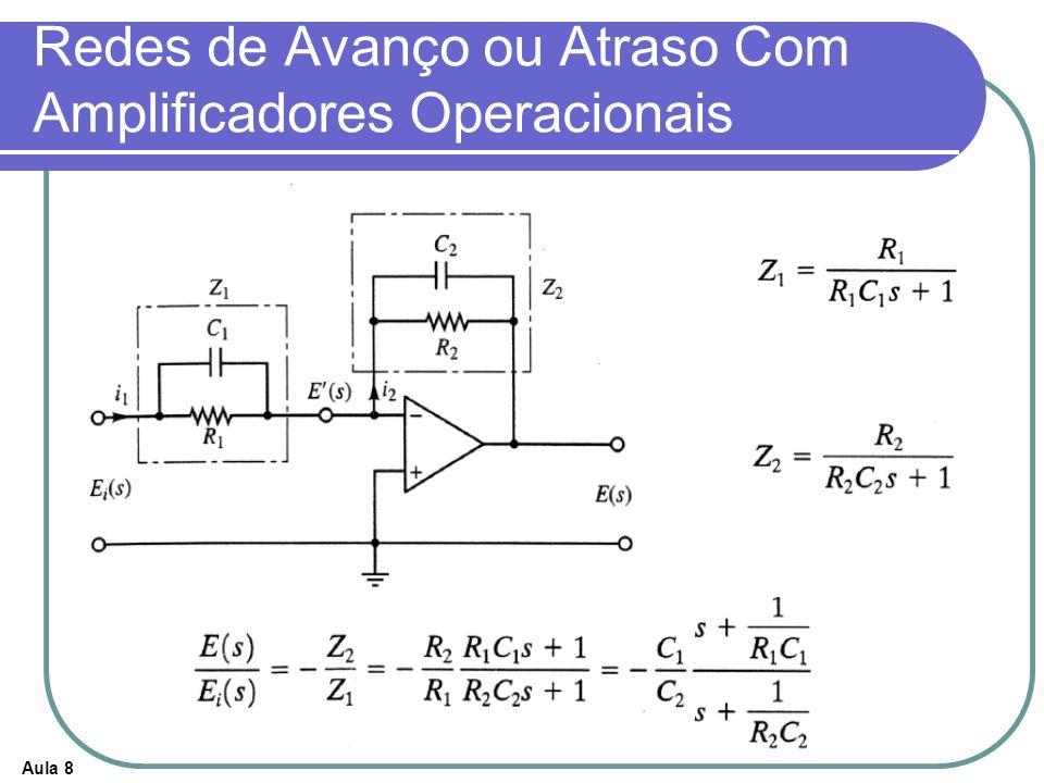 Aula 8 Redes de Avanço ou Atraso Com Amplificadores Operacionais