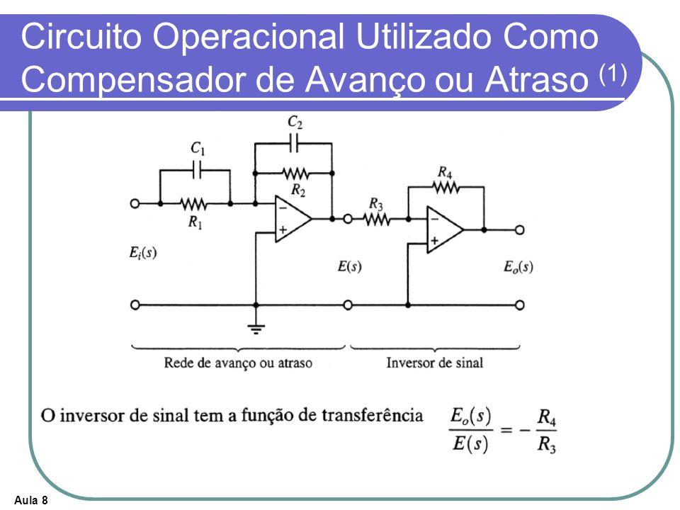 Aula 8 Circuito Operacional Utilizado Como Compensador de Avanço ou Atraso (1)