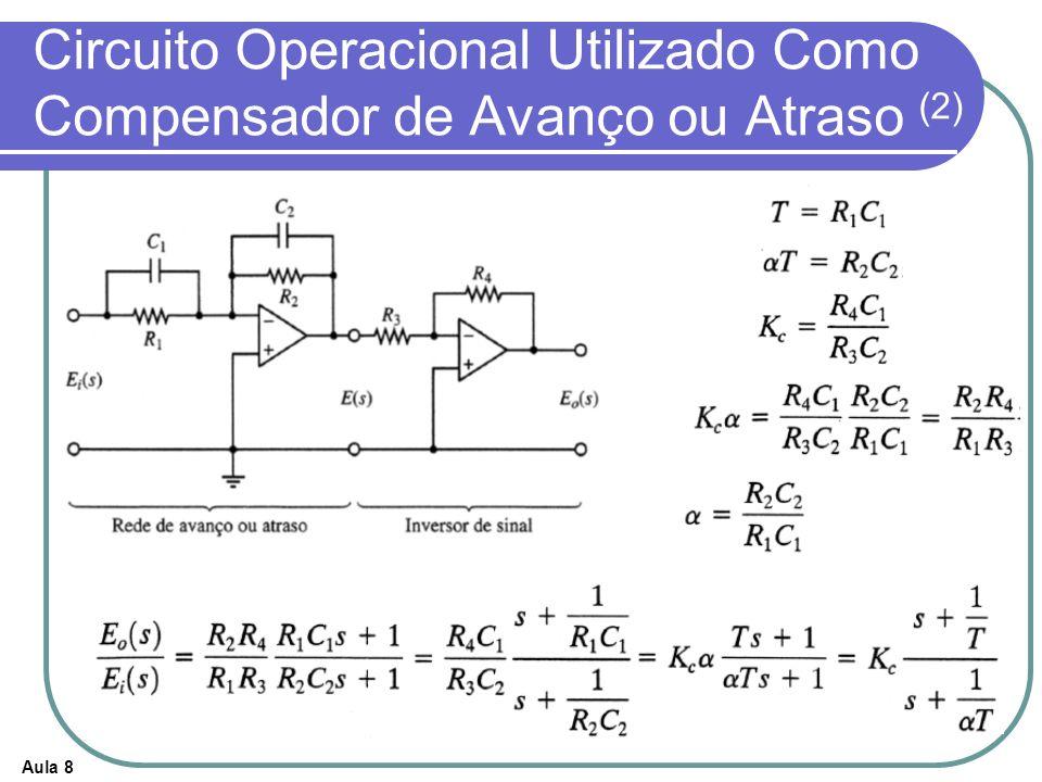 Aula 8 Circuito Operacional Utilizado Como Compensador de Avanço ou Atraso (2)