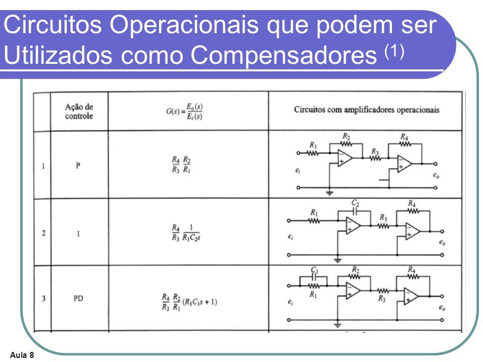 Aula 8 Circuitos Operacionais que podem ser Utilizados como Compensadores (1)