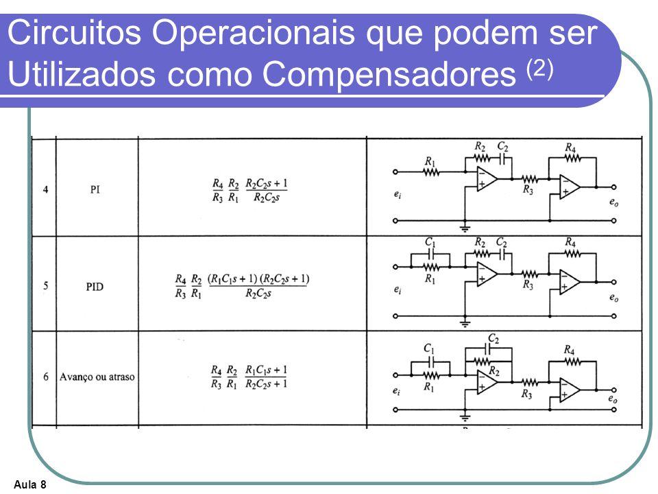Aula 8 Circuitos Operacionais que podem ser Utilizados como Compensadores (2)