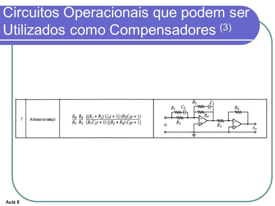 Aula 8 Circuitos Operacionais que podem ser Utilizados como Compensadores (3)