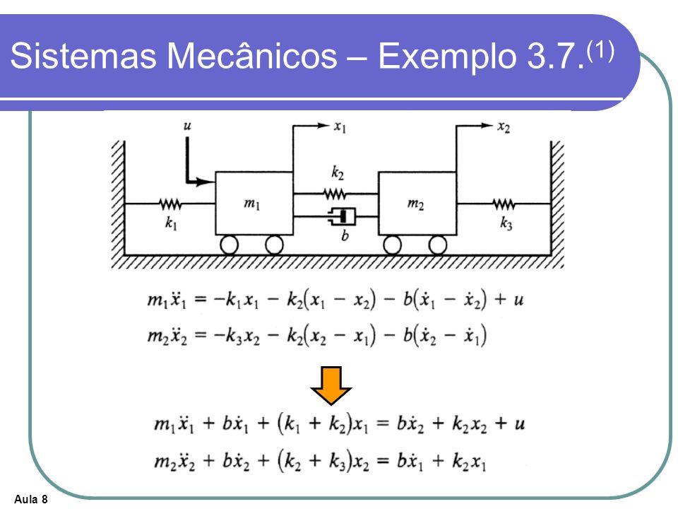 Aula 8 Sistemas Mecânicos – Exemplo 3.7. (1)