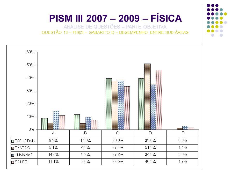 PISM III 2007 – 2009 – FÍSICA ANÁLISE DE QUESTÕES – PARTE OBJETIVA QUESTÃO 13 – FIS03 – GABARITO D – DESEMPENHO ENTRE SUB-ÁREAS