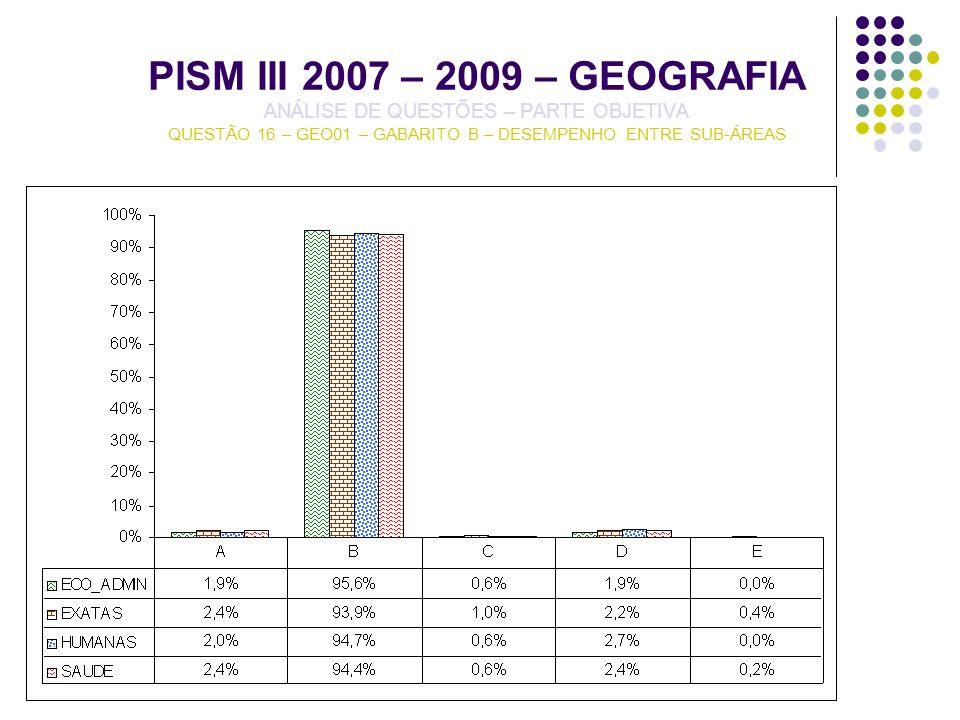 PISM III 2007 – 2009 – GEOGRAFIA ANÁLISE DE QUESTÕES – PARTE OBJETIVA QUESTÃO 16 – GEO01 – GABARITO B – DESEMPENHO ENTRE SUB-ÁREAS
