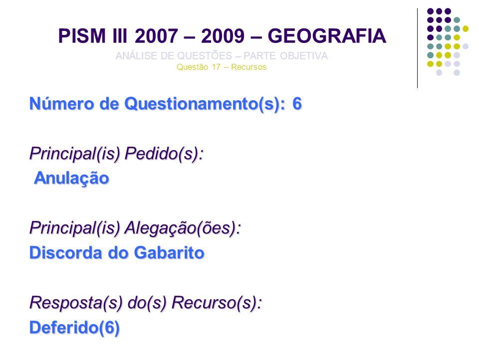 PISM III 2007 – 2009 – GEOGRAFIA ANÁLISE DE QUESTÕES – PARTE OBJETIVA Questão 17 – Recursos Número de Questionamento(s): 6 Principal(is) Pedido(s): An
