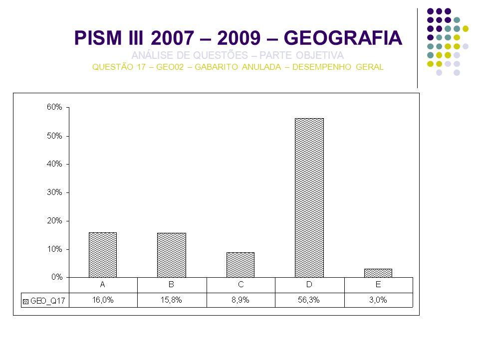 PISM III 2007 – 2009 – GEOGRAFIA ANÁLISE DE QUESTÕES – PARTE OBJETIVA QUESTÃO 17 – GEO02 – GABARITO ANULADA – DESEMPENHO GERAL