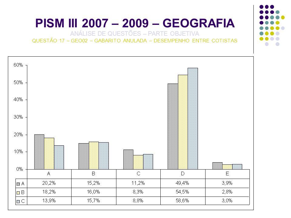 PISM III 2007 – 2009 – GEOGRAFIA ANÁLISE DE QUESTÕES – PARTE OBJETIVA QUESTÃO 17 – GEO02 – GABARITO ANULADA – DESEMPENHO ENTRE COTISTAS