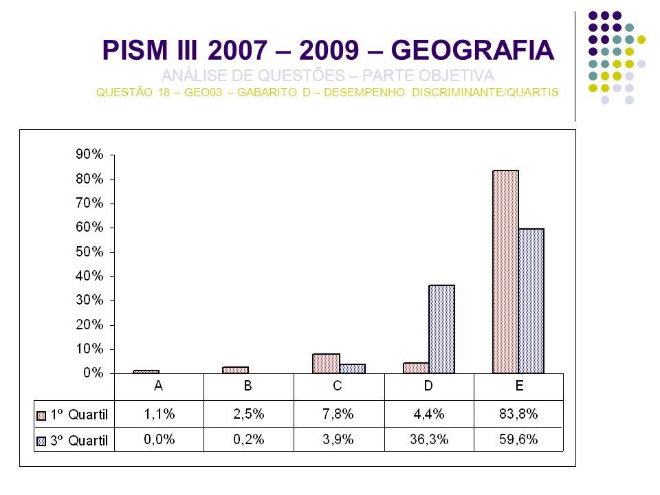PISM III 2007 – 2009 – GEOGRAFIA ANÁLISE DE QUESTÕES – PARTE OBJETIVA QUESTÃO 18 – GEO03 – GABARITO D – DESEMPENHO DISCRIMINANTE/QUARTIS