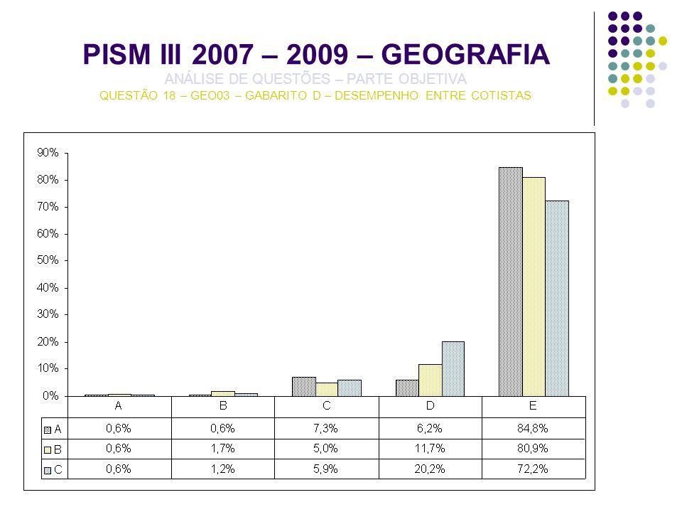 PISM III 2007 – 2009 – GEOGRAFIA ANÁLISE DE QUESTÕES – PARTE OBJETIVA QUESTÃO 18 – GEO03 – GABARITO D – DESEMPENHO ENTRE COTISTAS