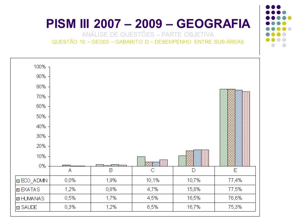 PISM III 2007 – 2009 – GEOGRAFIA ANÁLISE DE QUESTÕES – PARTE OBJETIVA QUESTÃO 18 – GEO03 – GABARITO D – DESEMPENHO ENTRE SUB-ÁREAS