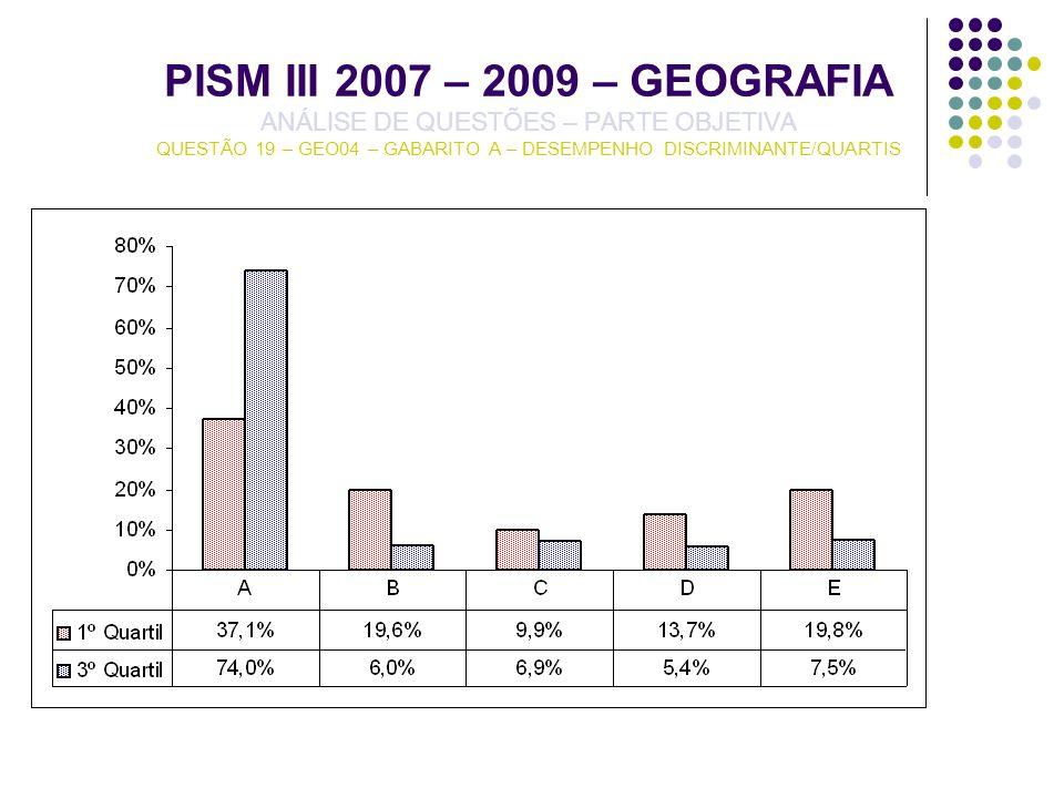 PISM III 2007 – 2009 – GEOGRAFIA ANÁLISE DE QUESTÕES – PARTE OBJETIVA QUESTÃO 19 – GEO04 – GABARITO A – DESEMPENHO DISCRIMINANTE/QUARTIS