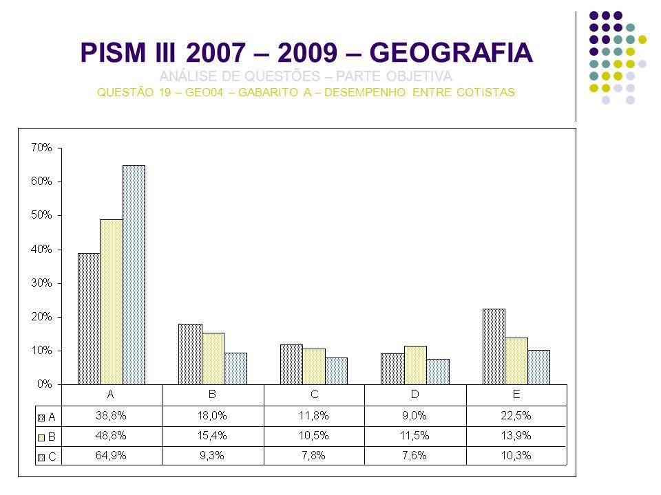 PISM III 2007 – 2009 – GEOGRAFIA ANÁLISE DE QUESTÕES – PARTE OBJETIVA QUESTÃO 19 – GEO04 – GABARITO A – DESEMPENHO ENTRE COTISTAS