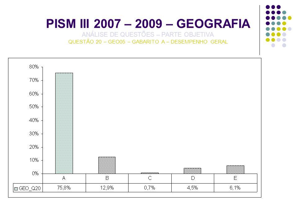 PISM III 2007 – 2009 – GEOGRAFIA ANÁLISE DE QUESTÕES – PARTE OBJETIVA QUESTÃO 20 – GEO05 – GABARITO A – DESEMPENHO GERAL