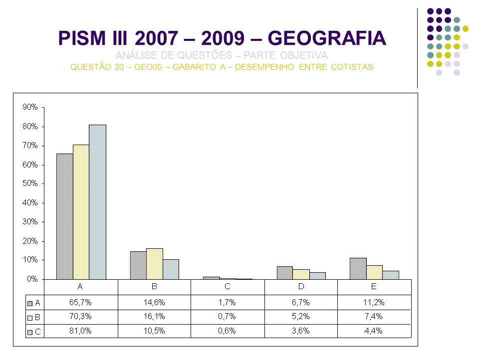 PISM III 2007 – 2009 – GEOGRAFIA ANÁLISE DE QUESTÕES – PARTE OBJETIVA QUESTÃO 20 – GEO05 – GABARITO A – DESEMPENHO ENTRE COTISTAS