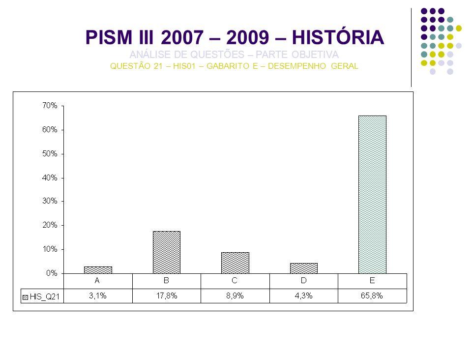 PISM III 2007 – 2009 – HISTÓRIA ANÁLISE DE QUESTÕES – PARTE OBJETIVA QUESTÃO 21 – HIS01 – GABARITO E – DESEMPENHO GERAL