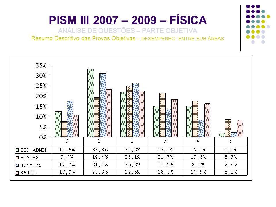 PISM III 2007 – 2009 – FÍSICA ANÁLISE DE QUESTÕES – PARTE OBJETIVA Resumo Descritivo das Provas Objetivas – DESEMPENHO ENTRE SUB-ÁREAS