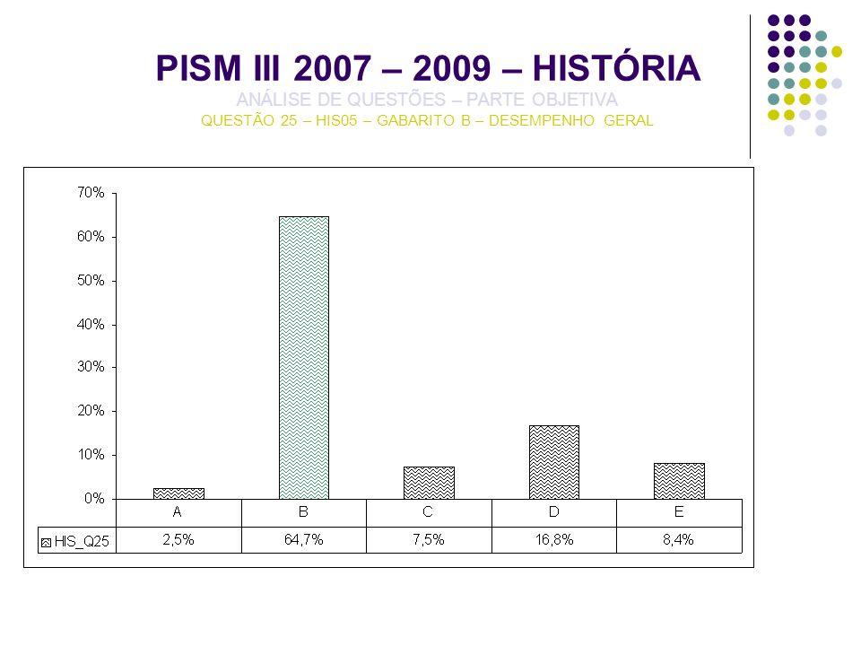 PISM III 2007 – 2009 – HISTÓRIA ANÁLISE DE QUESTÕES – PARTE OBJETIVA QUESTÃO 25 – HIS05 – GABARITO B – DESEMPENHO GERAL