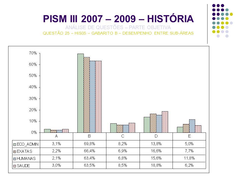PISM III 2007 – 2009 – HISTÓRIA ANÁLISE DE QUESTÕES – PARTE OBJETIVA QUESTÃO 25 – HIS05 – GABARITO B – DESEMPENHO ENTRE SUB-ÁREAS