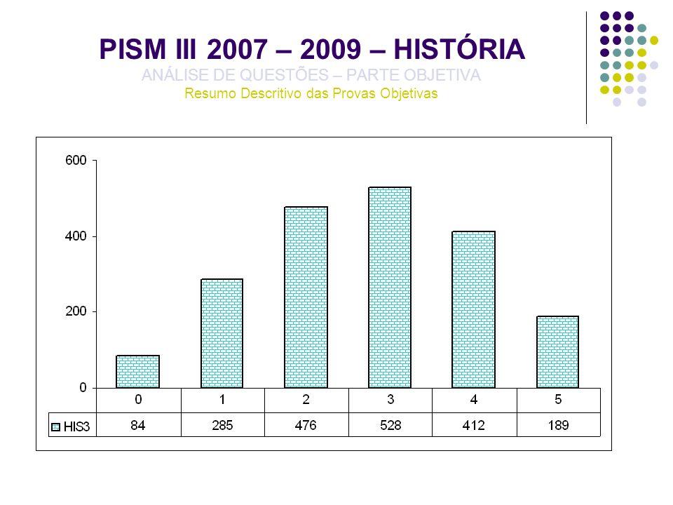 PISM III 2007 – 2009 – HISTÓRIA ANÁLISE DE QUESTÕES – PARTE OBJETIVA Resumo Descritivo das Provas Objetivas